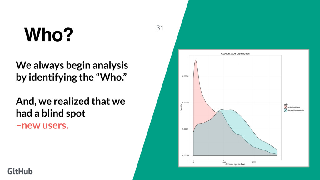Who? We always begin analysis by identifying th...