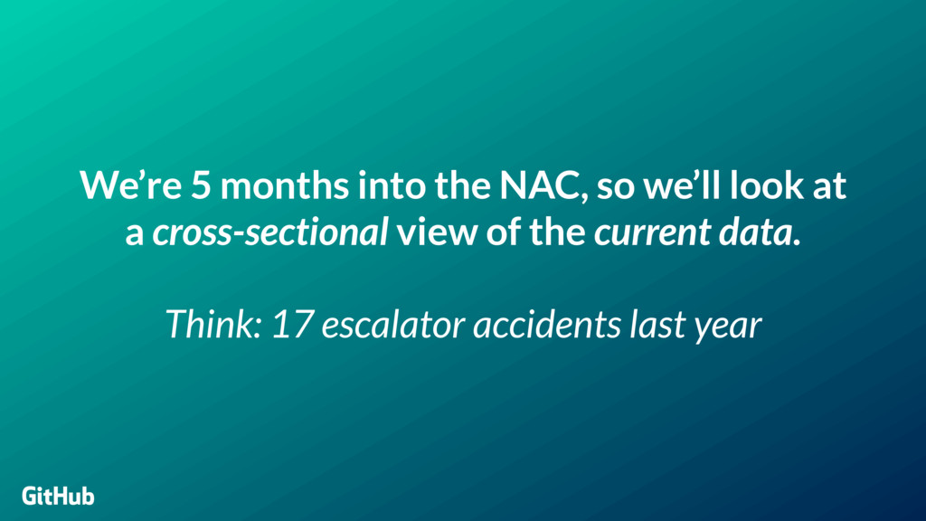 We're 5 months into the NAC, so we'll look at a...