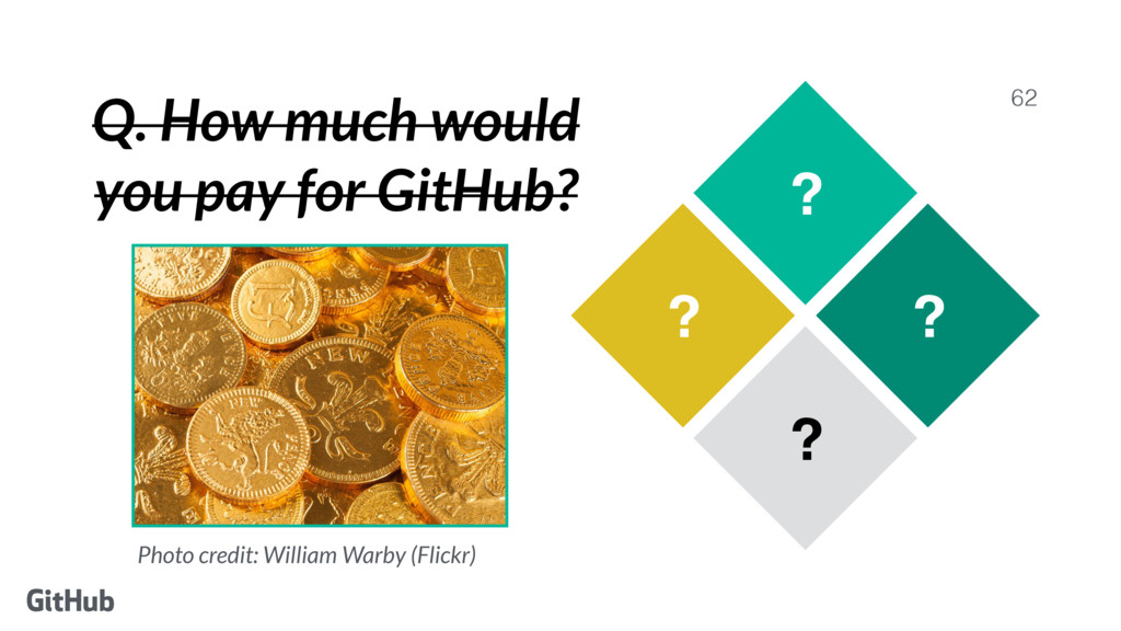 62 Q. How much would you pay for GitHub? ? ? ? ...