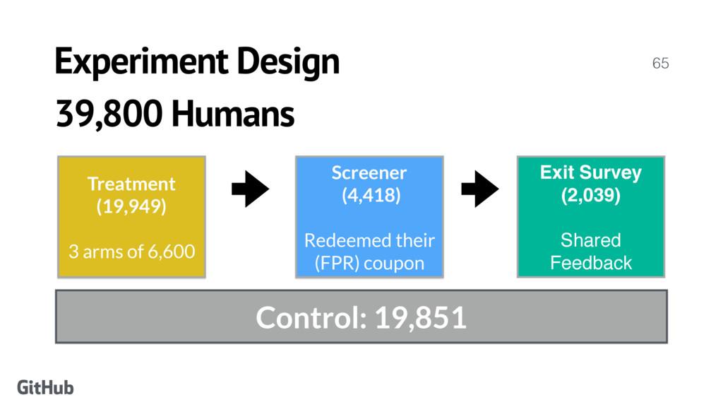 Experiment Design 39,800 Humans 65 Treatment (...