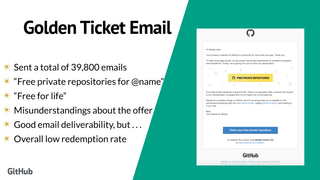 Golden Ticket Email ✴ Sent a total of 39,800 em...