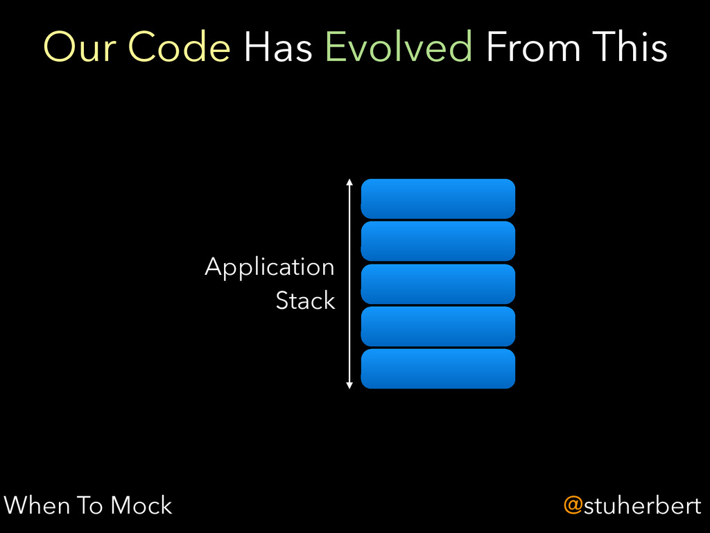 @stuherbert Our Code Has Evolved From This When...
