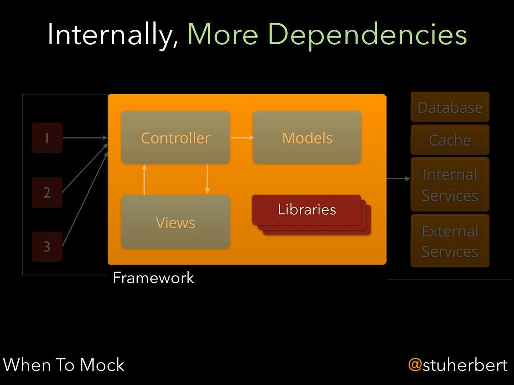 @stuherbert Internally, More Dependencies When ...