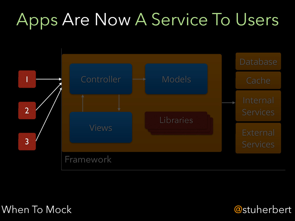 @stuherbert Apps Are Now A Service To Users Whe...