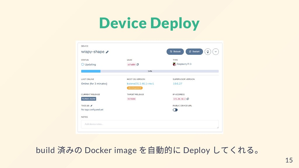 Device Deploy build 済みの Docker image を⾃動的に Depl...