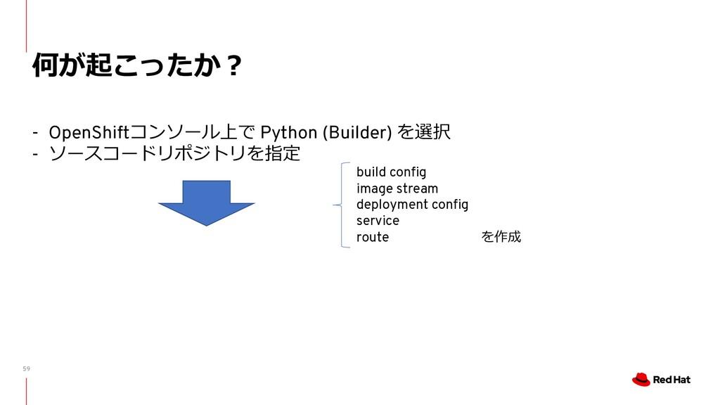 59 何が起こったか︖ - OpenShiftコンソール上で Python (Builder)...