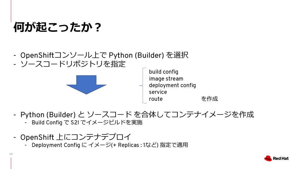 60 何が起こったか︖ - OpenShiftコンソール上で Python (Builder)...