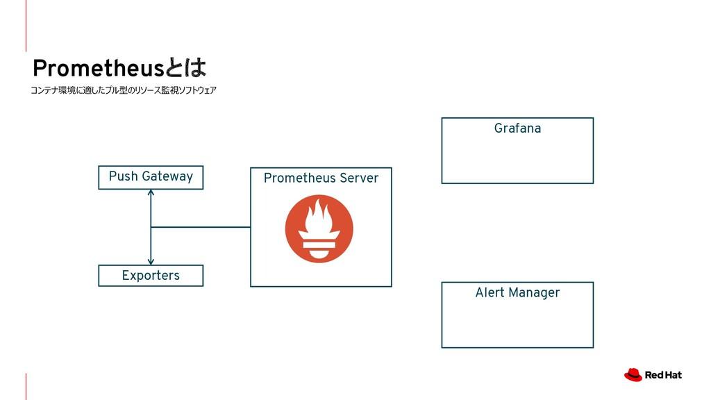 Prometheusとは コンテナ環境に適したプル型のリソース監視ソフトウェア Prometh...