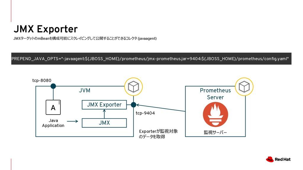 JMX Exporter JMXターゲットのmBeanを構成可能にスクレイピングして公開するこ...