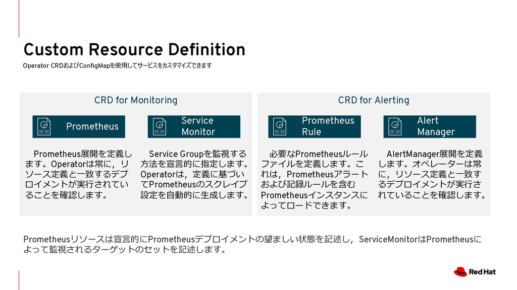 CRD for Alerting CRD for Monitoring Custom Reso...