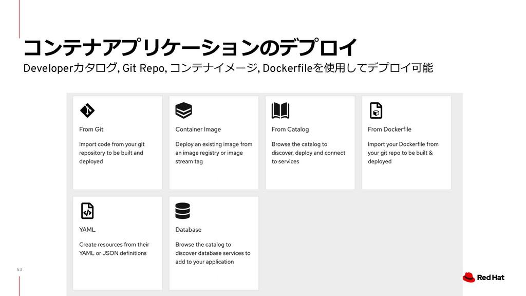 53 コンテナアプリケーションのデプロイ Developerカタログ, Git Repo, コ...