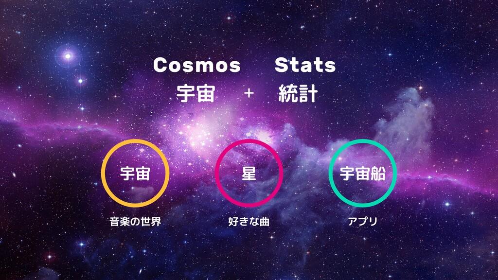 Cosmos Stats 宇宙 統計 ʴ 音楽の世界 好きな曲 アプリ 宇宙 星 宇宙船