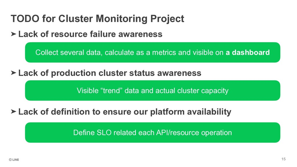 15 TODO for Cluster Monitoring Project ➤ Lack o...