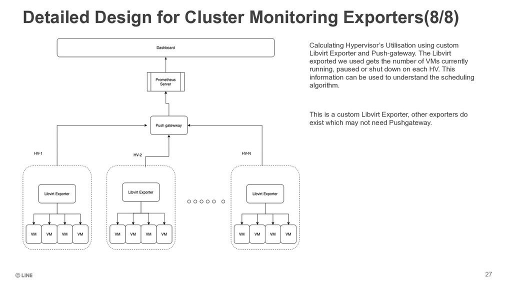 Detailed Design for Cluster Monitoring Exporter...