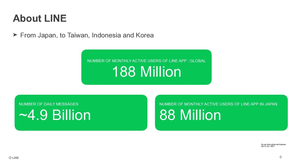 About LINE ➤ From Japan, to Taiwan, Indonesia a...