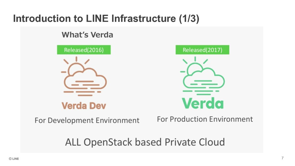 Introduction to LINE Infrastructure (1/3) 7