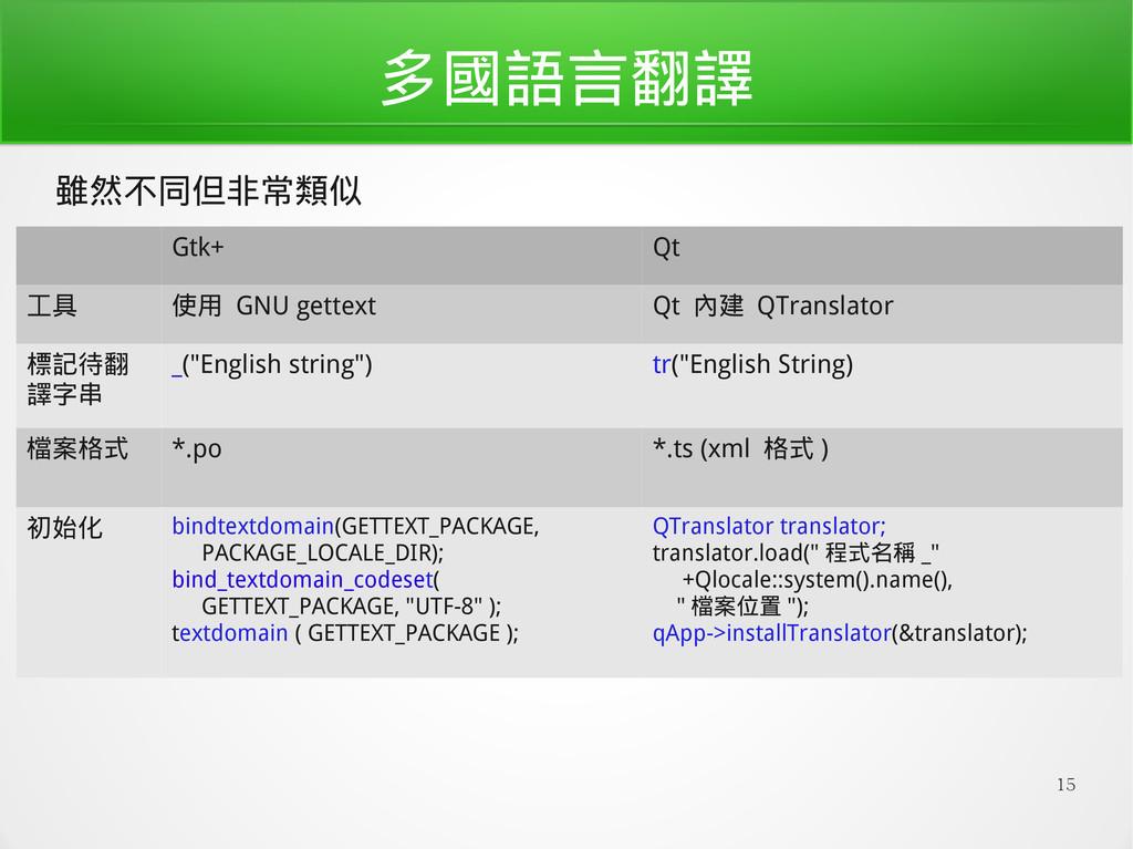 15 多國語言翻譯 Gtk+ Qt 工具 使用 GNU gettext Qt 內建 QTran...
