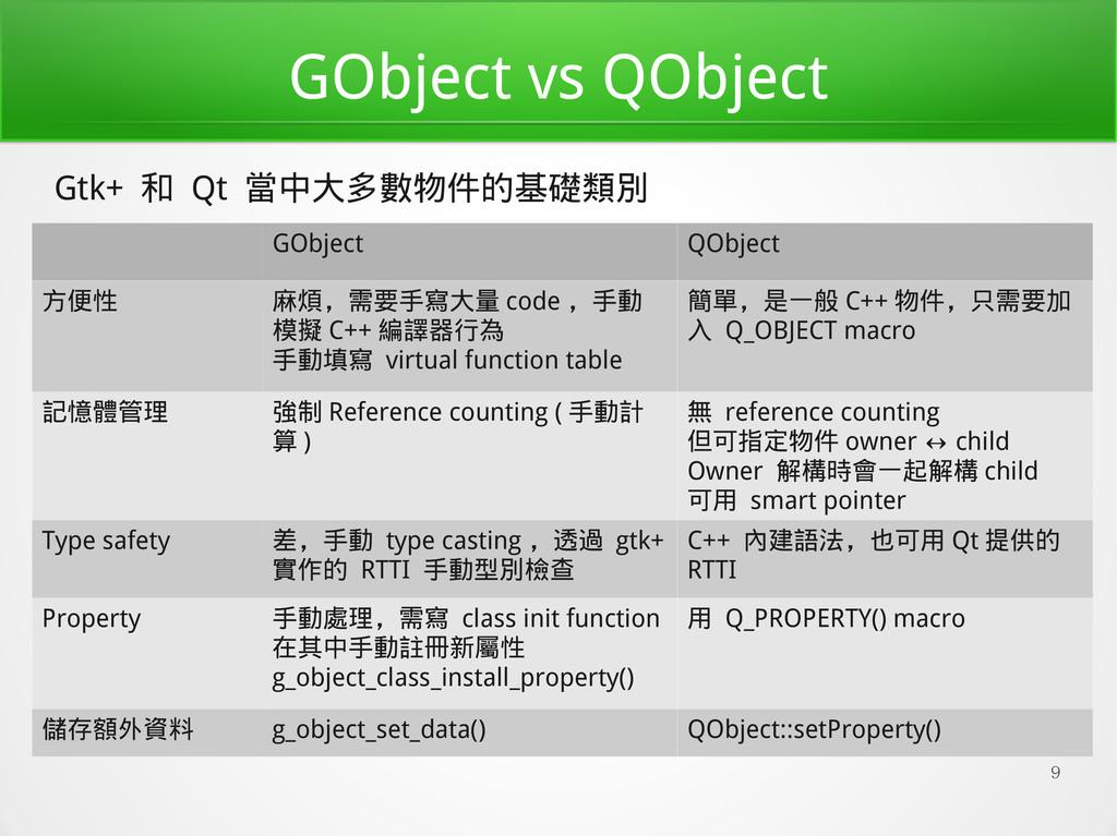 9 GObject vs QObject GObject QObject 方便性 麻煩,需要手...