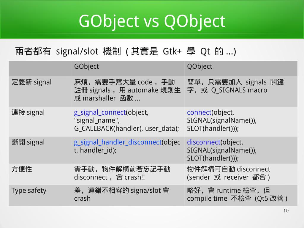 10 GObject vs QObject GObject QObject 定義新 signa...
