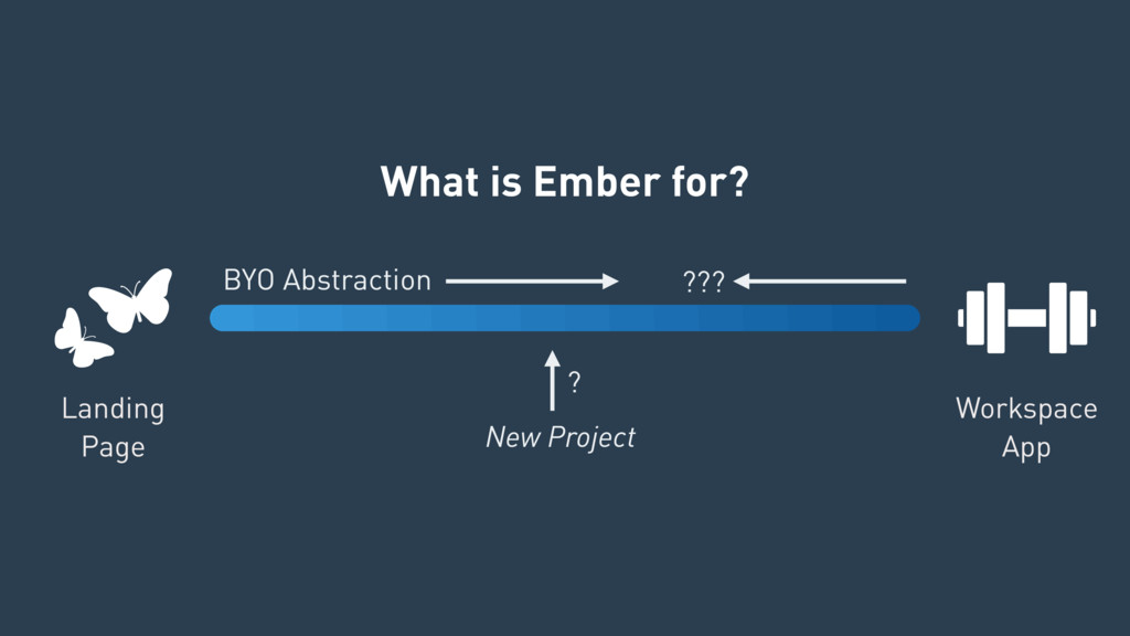What is Ember for? Workspace App Landing Page N...