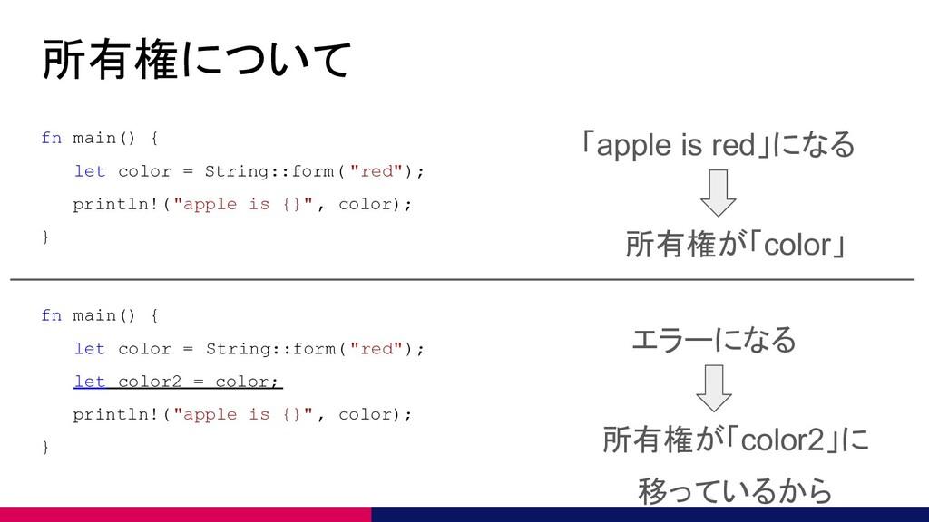"""所有権について fn main() { let color = String::form( """"..."""
