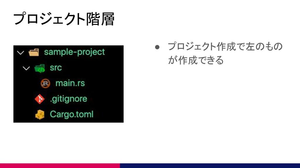プロジェクト階層 ● プロジェクト作成で左のもの が作成できる