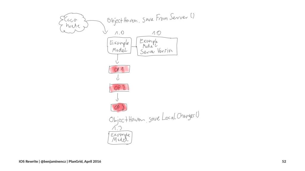 iOS Rewrite | @benjaminencz | PlanGrid, April 2...