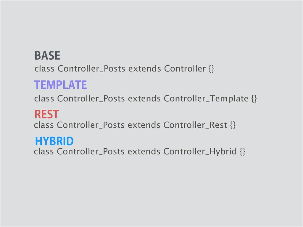 class Controller_Posts extends Controller {} cl...