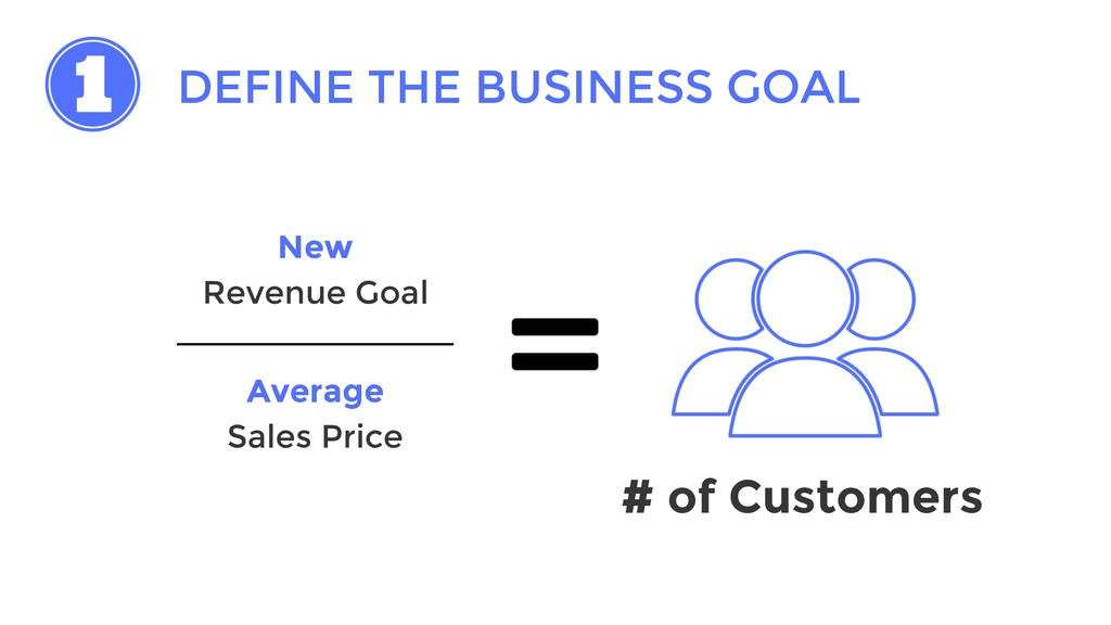New Revenue Goal DEFINE THE BUSINESS GOAL Avera...
