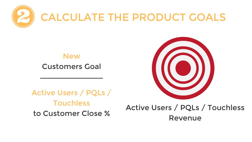 CALCULATE THE PRODUCT GOALS New Customers Goal ...