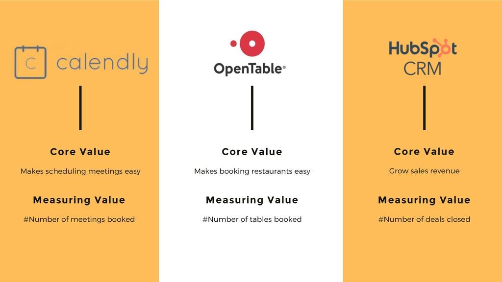 Core Value Makes scheduling meetings easy Measu...