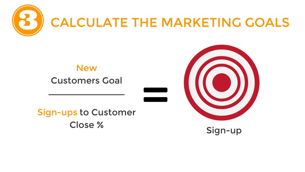 New Customers Goal Sign-ups to Customer Close %...