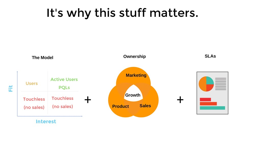 + + It's why this stuff matters. The Model Owne...