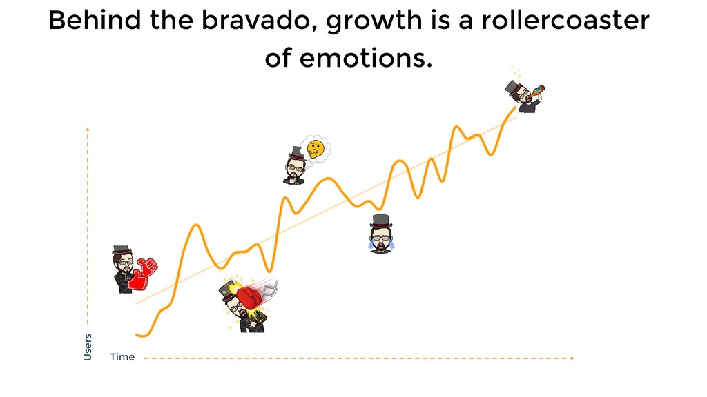 Behind the bravado, growth is a rollercoaster o...