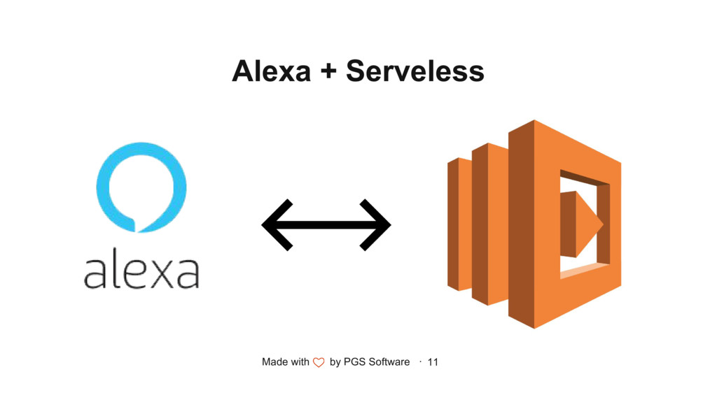 Made with by PGS Software · 11 Alexa + Serveless