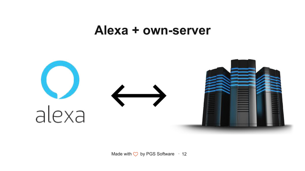 Made with by PGS Software · 12 Alexa + own-serv...