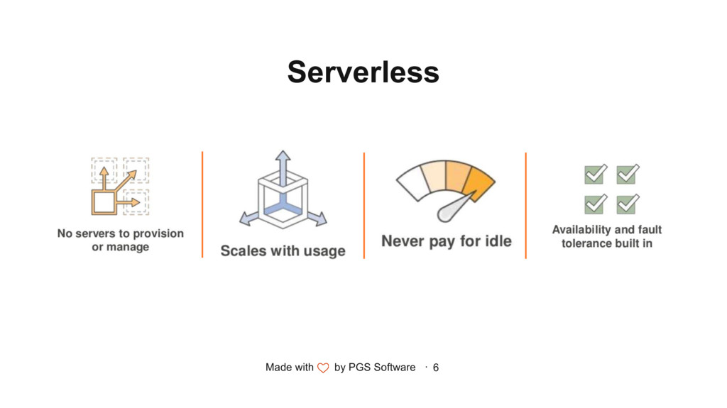 Made with by PGS Software · 6 Serverless