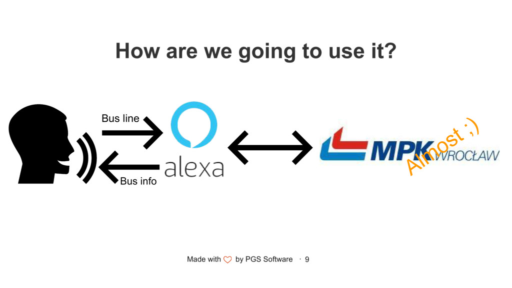 Made with by PGS Software · 9 How are we going ...