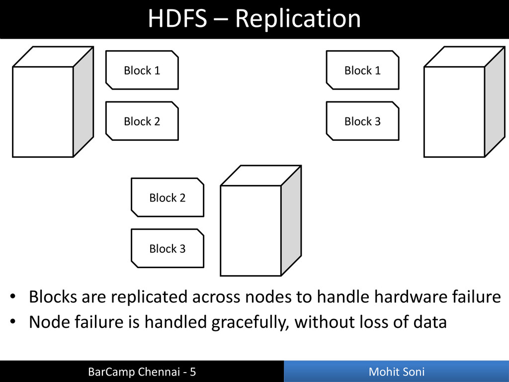 • Blocks are replicated across nodes to handle ...