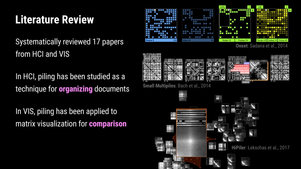 Literature Review Systematically reviewed 17 pa...