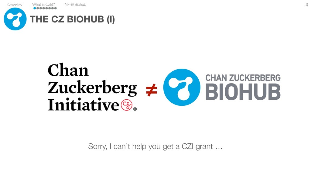 Overview What is CZB? NF @ Biohub THE CZ BIOHUB...