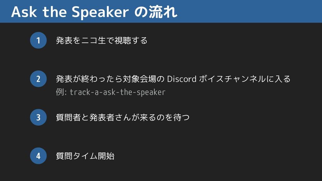 Ask the Speaker の流れ 1 2 3 発表をニコ生で視聴する 発表が終わったら対...