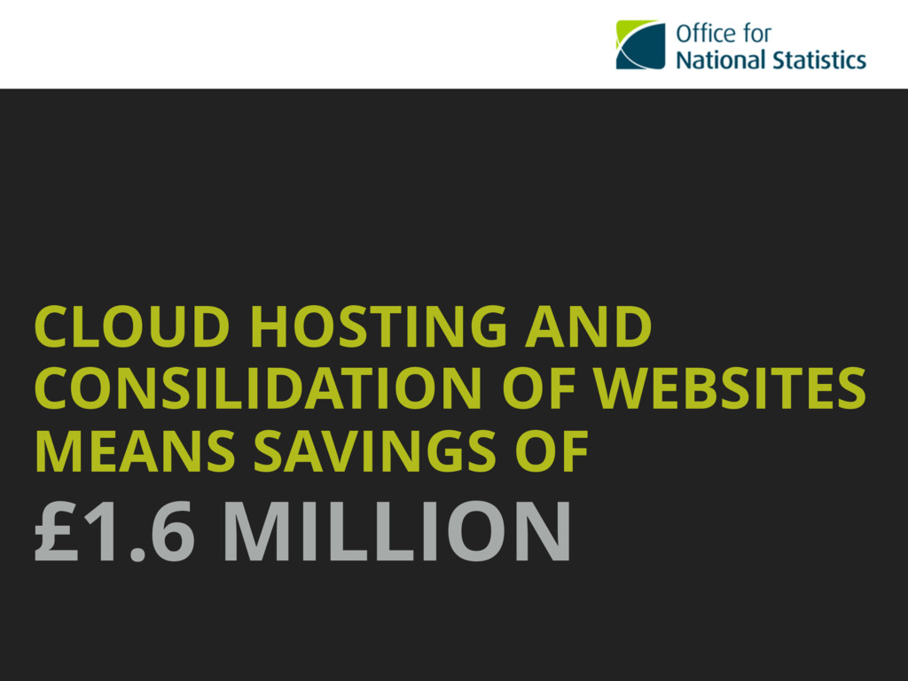 CLOUD HOSTING AND CONSILIDATION OF WEBSITES MEA...