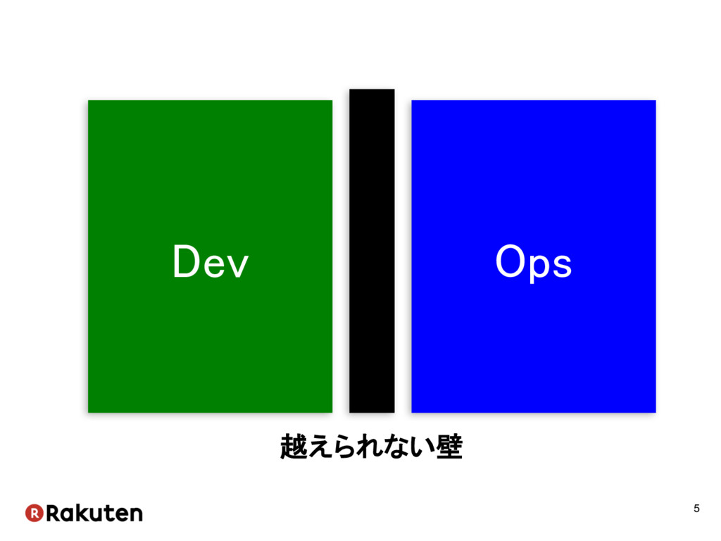5 Dev Ops 越えられない壁