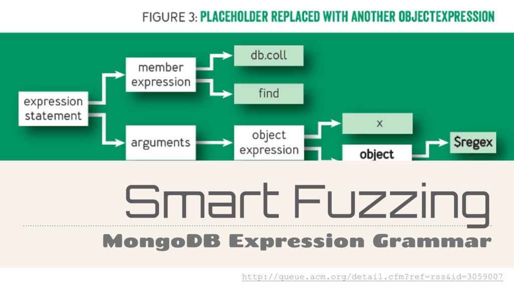 Smart Fuzzing MongoDB Expression Grammar http:/...