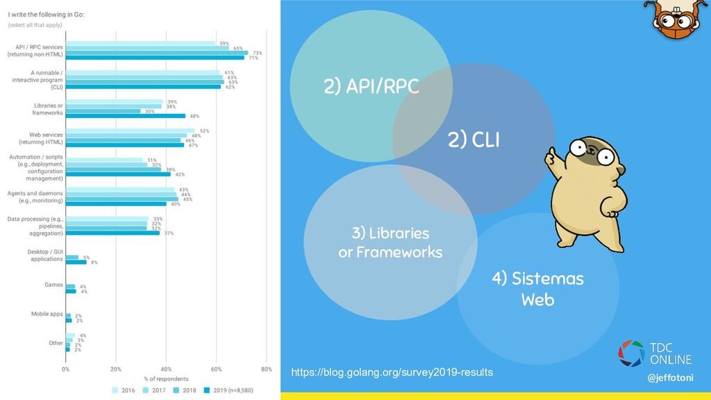 @jeffotoni 2) API/RPC 2) CLI 3) Libraries or Fr...