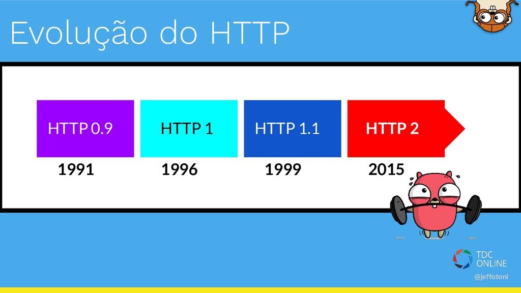 @jeffotoni Evolução do HTTP 1991 1996 1999 2015...