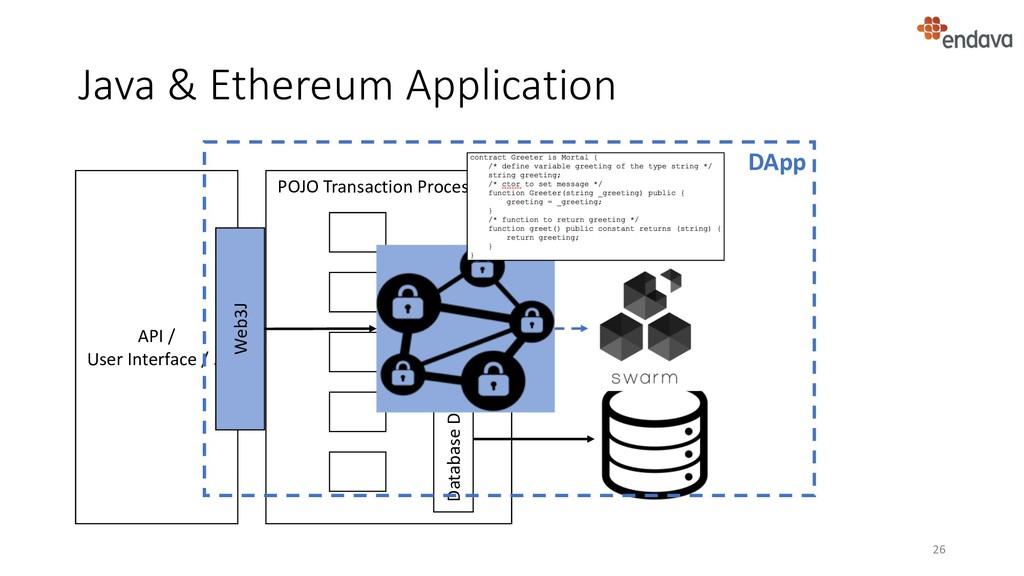 Java & Ethereum Application 26 API / User Inter...