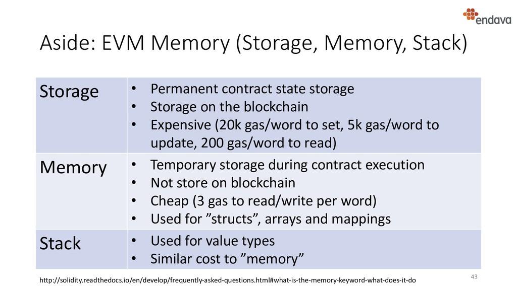 Aside: EVM Memory (Storage, Memory, Stack) Stor...