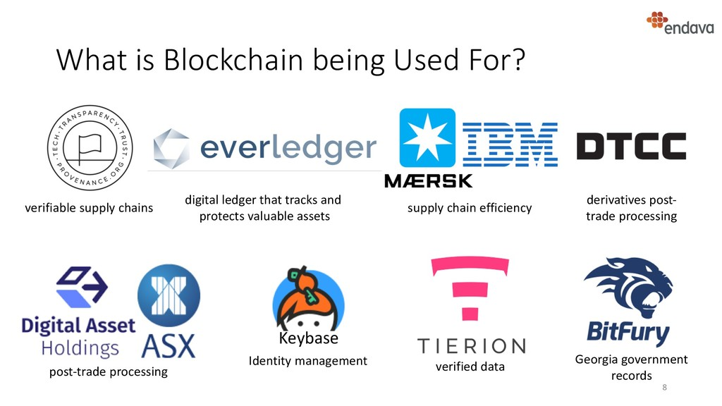 What is Blockchain being Used For? digital ledg...